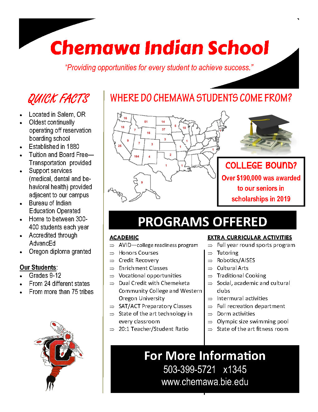 QuickFacts2019- Chemawa Indian School